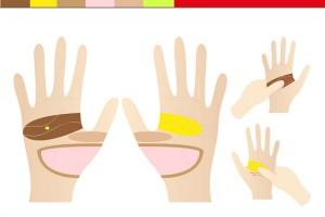 Bij een handmassage zal de masseur druk uitoefenen op de verschillende reflexzones op uw hand © Yvonne Prancl - Fotolia