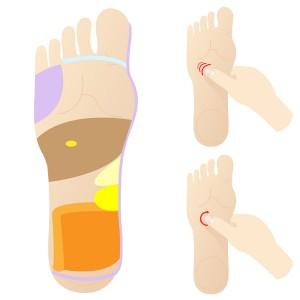 Reflexologie is een oude Chinese geneeswijze. In de reflexologie gaat men er vanuit dat uw voeten net als bij handreflexologie in verbinding staan met belangrijke organen in uw lichaam.©Yvonne Prancl - Fotolia